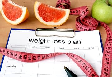 Making an assessment and creating your weight loss plan