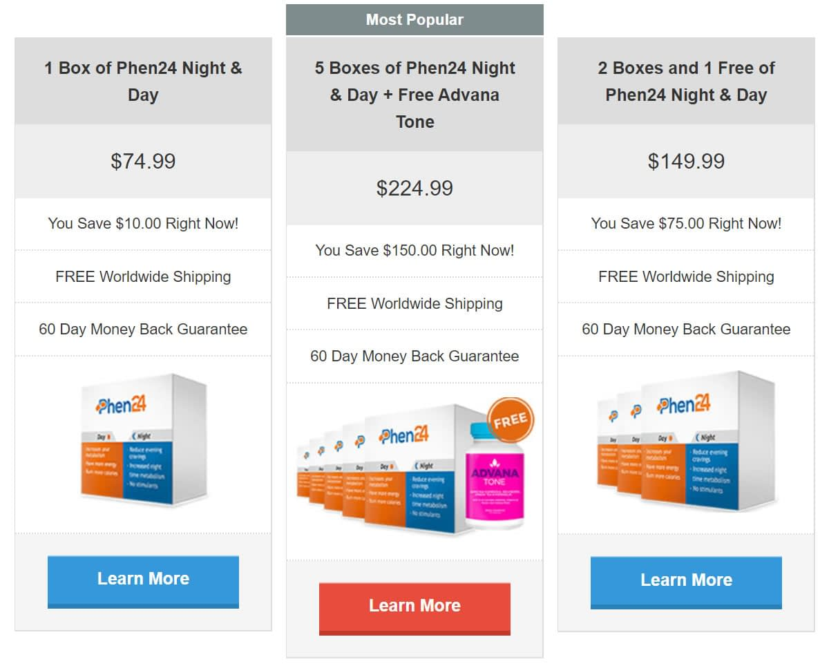 how to buy Phen24