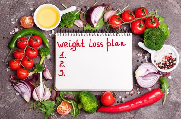 Have a back=up plan to keep staying on your diet