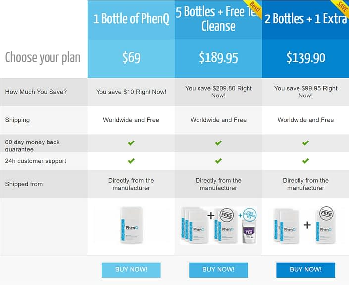 Get PhenQ at the best prices